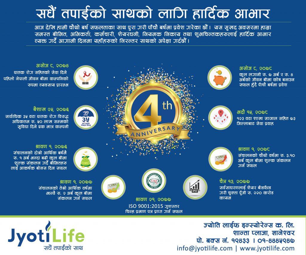Jyoti Life Celebrates enters 5th years of operation