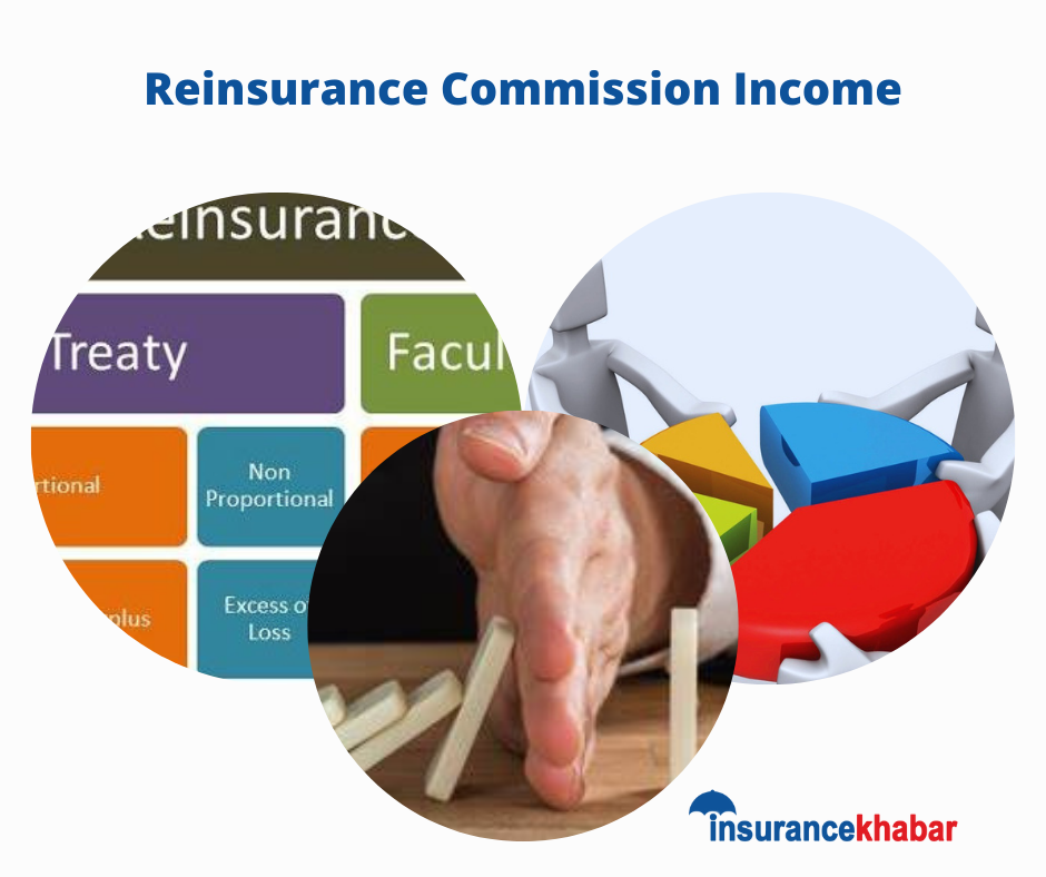 Life Insurance:Reinsurance commission declined by 29 pc while claim surged by 59 pc